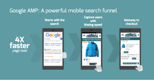 Accelerated Mobile Page Introduction